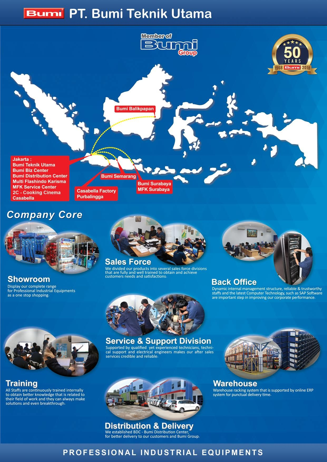Company Profile PT Bumi Teknik Utama3